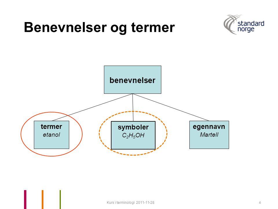 Term Betegnelse som representerer et begrep innenfor et fagområde Kurs i terminologi 2011-11-285 foretrukne termer metanol synonymer metylalkohol frarådde termer tresprit termer Monosemi
