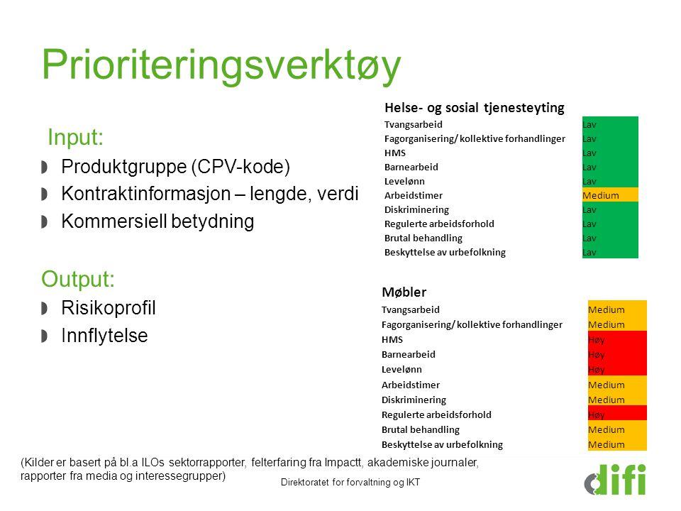Prioriteringsverktøy Input: Produktgruppe (CPV-kode) Kontraktinformasjon – lengde, verdi Kommersiell betydning Output: Risikoprofil Innflytelse Direkt