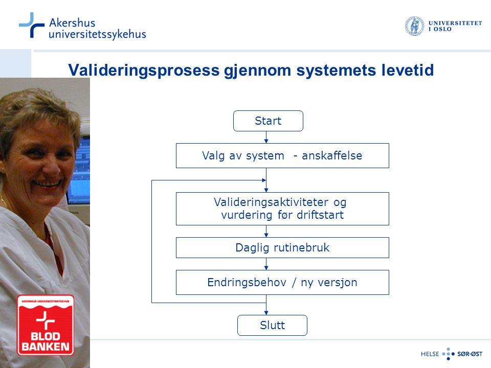 4 Valideringsprosess gjennom systemets levetid Start Slutt Valg av system - anskaffelse Valideringsaktiviteter og vurdering før driftstart Daglig ruti
