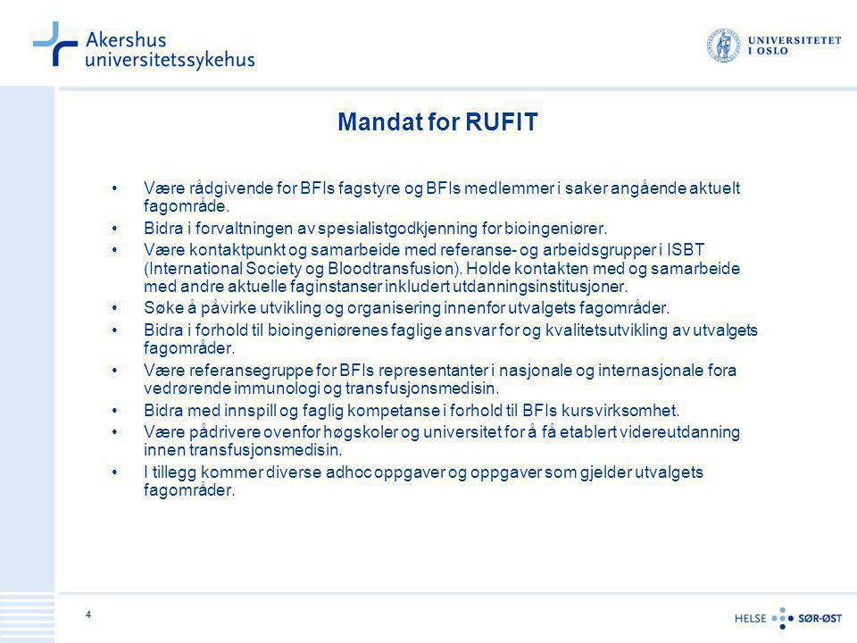 4 Mandat for RUFIT Være rådgivende for BFIs fagstyre og BFIs medlemmer i saker angående aktuelt fagområde. Bidra i forvaltningen av spesialistgodkjenn