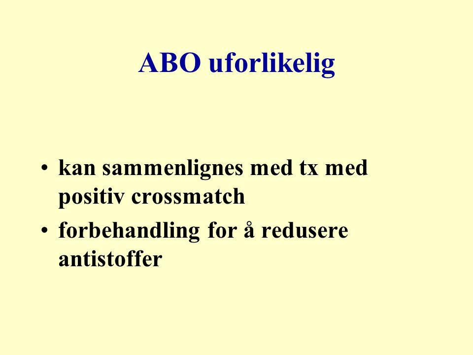 ABO uforlikelig kan sammenlignes med tx med positiv crossmatch forbehandling for å redusere antistoffer