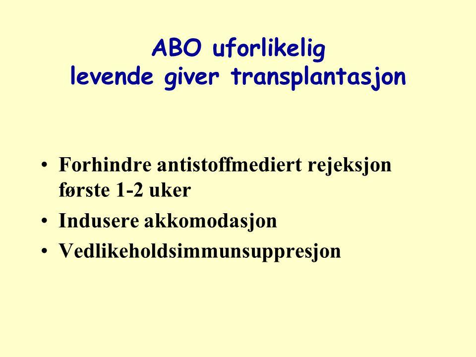 ABO uforlikelig levende giver transplantasjon Forhindre antistoffmediert rejeksjon første 1-2 uker Indusere akkomodasjon Vedlikeholdsimmunsuppresjon