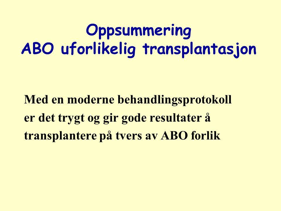 Oppsummering ABO uforlikelig transplantasjon Med en moderne behandlingsprotokoll er det trygt og gir gode resultater å transplantere på tvers av ABO forlik