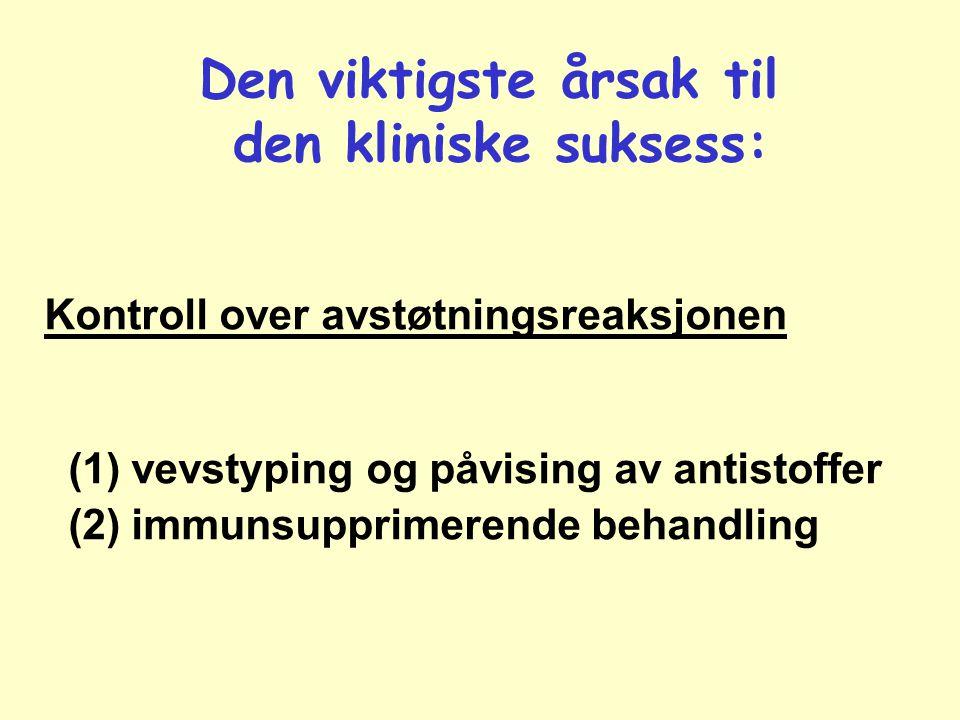 Den viktigste årsak til den kliniske suksess: Kontroll over avstøtningsreaksjonen (1) vevstyping og påvising av antistoffer (2) immunsupprimerende behandling