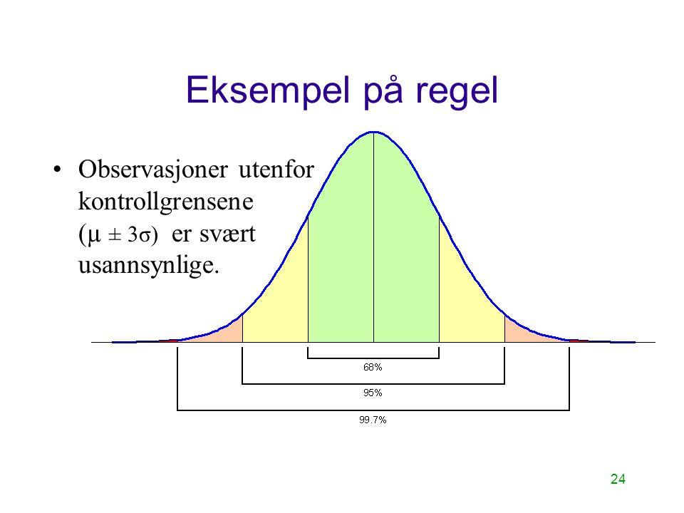24 Eksempel på regel Observasjoner utenfor kontrollgrensene (µ ± 3σ) er svært usannsynlige.