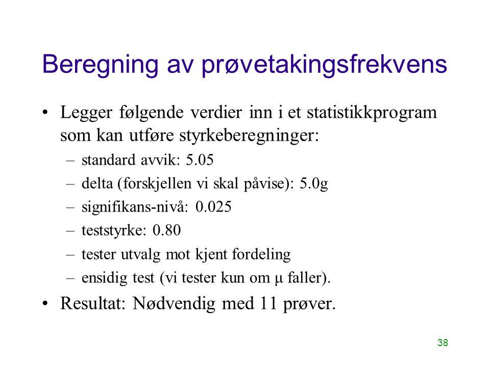 38 Legger følgende verdier inn i et statistikkprogram som kan utføre styrkeberegninger: –standard avvik: 5.05 –delta (forskjellen vi skal påvise): 5.0