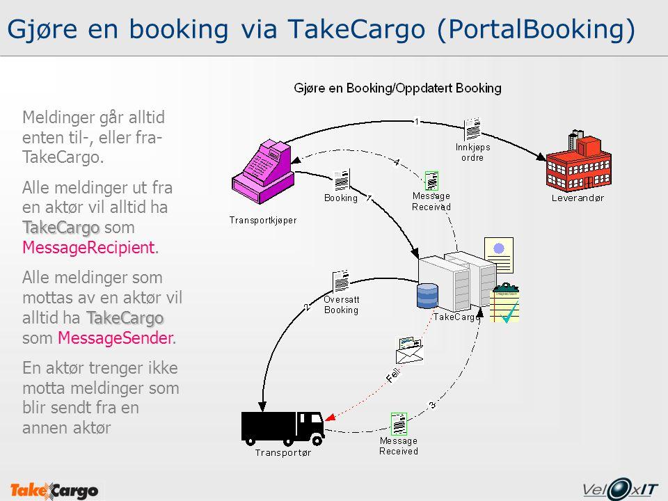 Gjøre en booking via TakeCargo (PortalBooking) Meldinger går alltid enten til-, eller fra- TakeCargo. TakeCargo Alle meldinger ut fra en aktør vil all