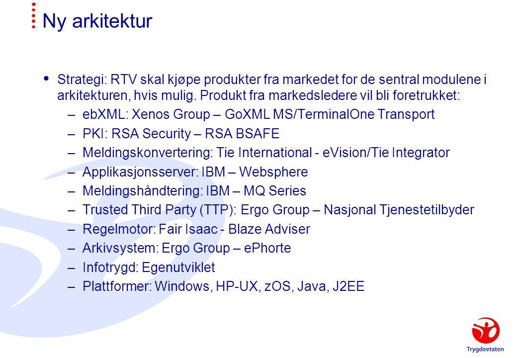 Ny arkitektur  Strategi: RTV skal kjøpe produkter fra markedet for de sentral modulene i arkitekturen, hvis mulig. Produkt fra markedsledere vil bli