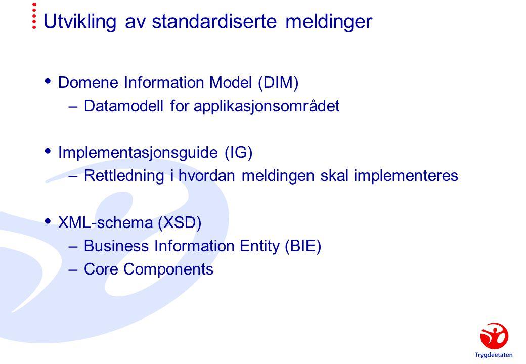 Utvikling av standardiserte meldinger  Domene Information Model (DIM) –Datamodell for applikasjonsområdet  Implementasjonsguide (IG) –Rettledning i