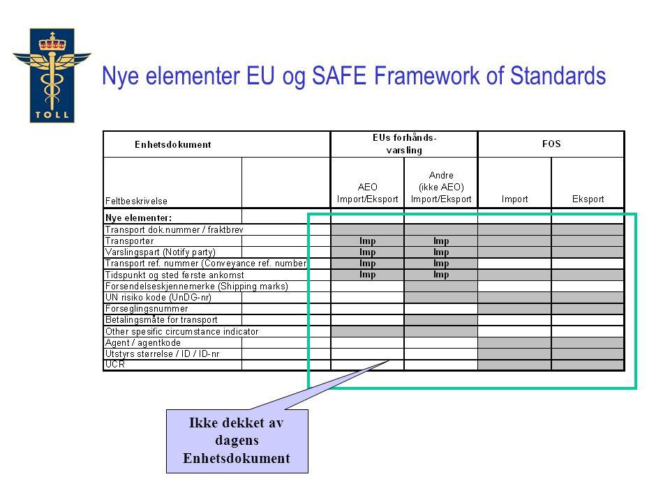 Nye elementer EU og SAFE Framework of Standards Ikke dekket av dagens Enhetsdokument