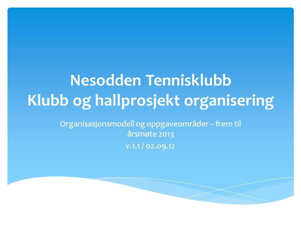 Nesodden Tennisklubb Klubb og hallprosjekt organisering Organisasjonsmodell og oppgaveområder – frem til årsmøte 2013 v.1.1 / 02.09.12