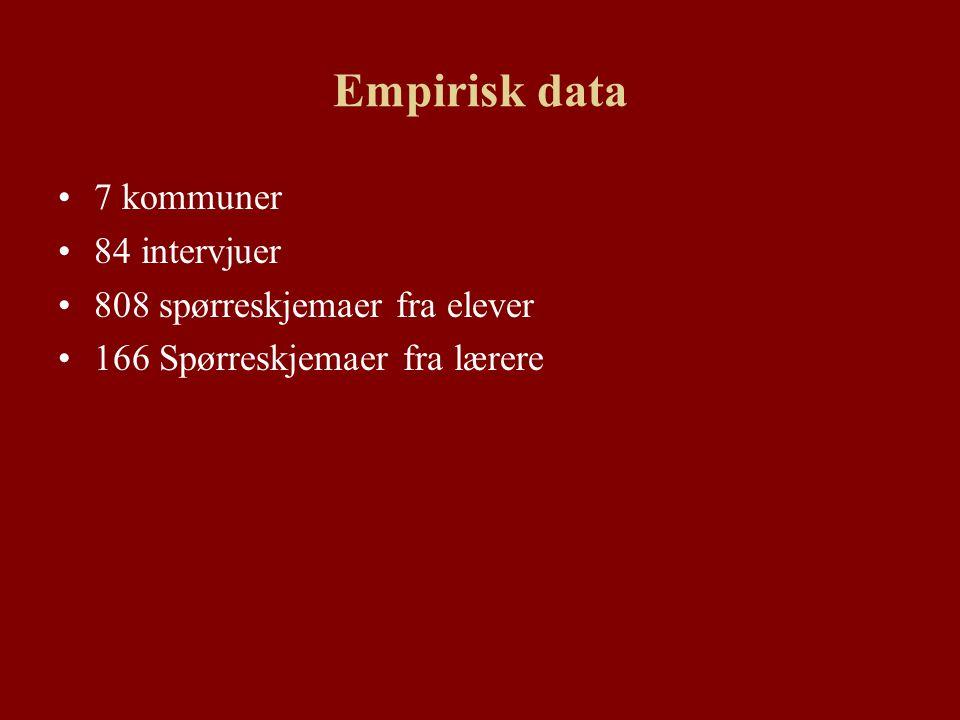 Empirisk data 7 kommuner 84 intervjuer 808 spørreskjemaer fra elever 166 Spørreskjemaer fra lærere