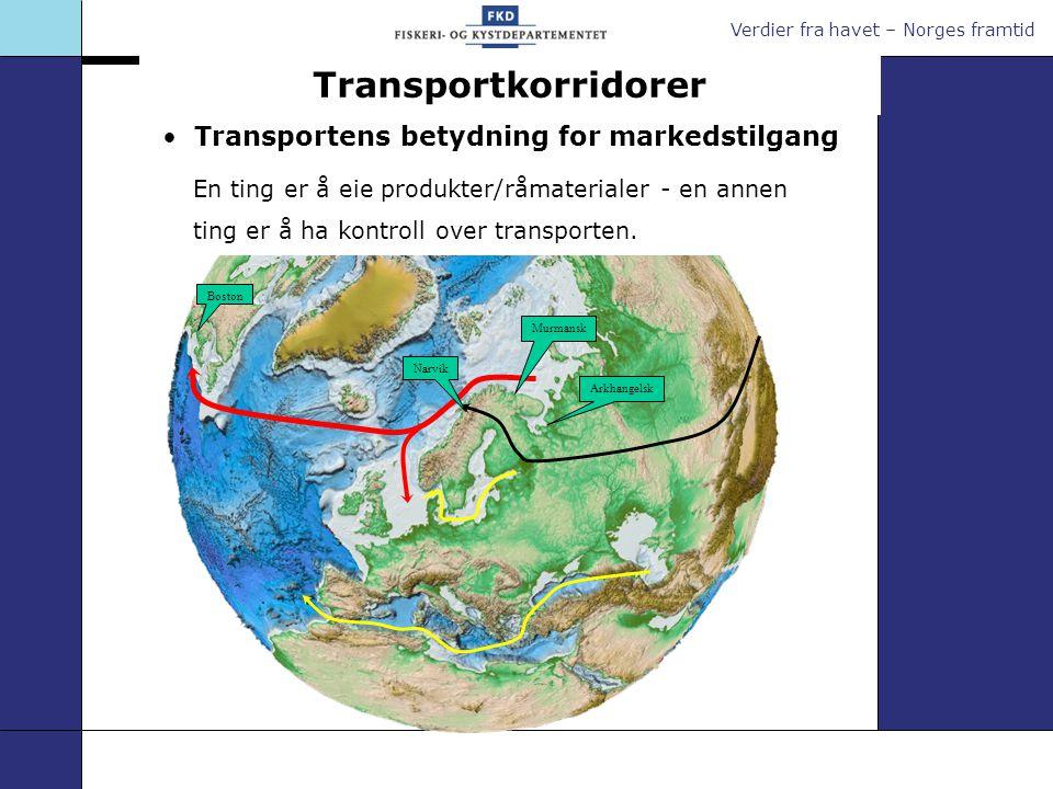 Verdier fra havet – Norges framtid Transportkorridorer Boston Narvik Murmansk Arkhangelsk Transportens betydning for markedstilgang En ting er å eie p