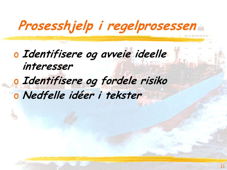 11 Prosesshjelp i regelprosessen oIdentifisere og avveie ideelle interesser oIdentifisere og fordele risiko oNedfelle idéer i tekster