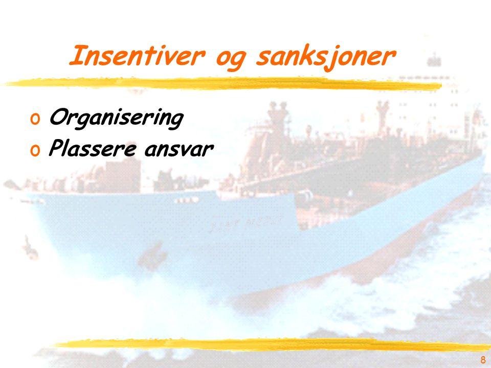 8 Insentiver og sanksjoner oOrganisering oPlassere ansvar