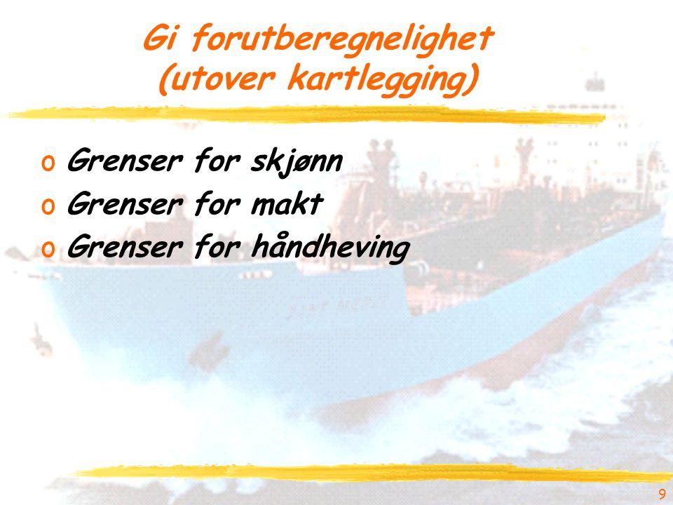 9 Gi forutberegnelighet (utover kartlegging) oGrenser for skjønn oGrenser for makt oGrenser for håndheving