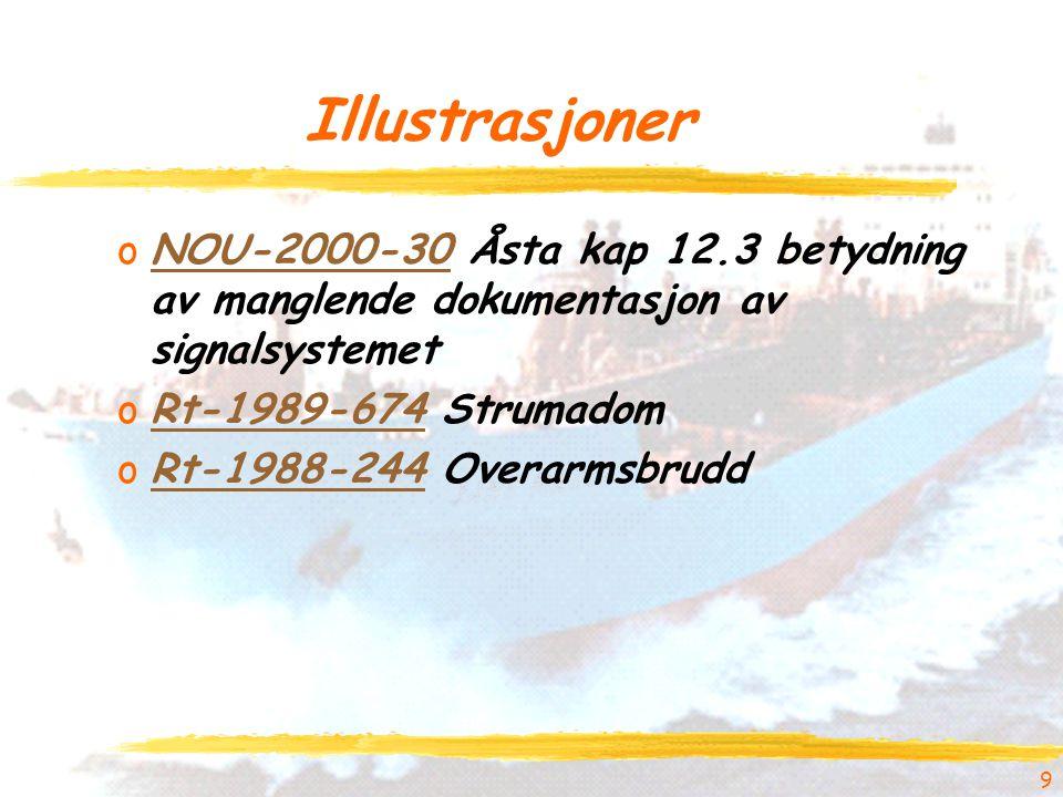 9 Illustrasjoner oNOU-2000-30 Åsta kap 12.3 betydning av manglende dokumentasjon av signalsystemetNOU-2000-30 oRt-1989-674 StrumadomRt-1989-674 oRt-19