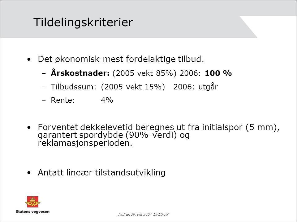 NaFun 30. okt 2007 EVESUN Tildelingskriterier Det økonomisk mest fordelaktige tilbud. –Årskostnader: (2005 vekt 85%) 2006: 100 % –Tilbudssum:(2005 vek