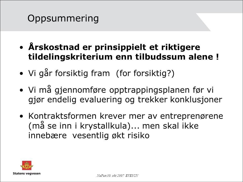 NaFun 30. okt 2007 EVESUN Oppsummering Årskostnad er prinsippielt et riktigere tildelingskriterium enn tilbudssum alene ! Vi går forsiktig fram (for f