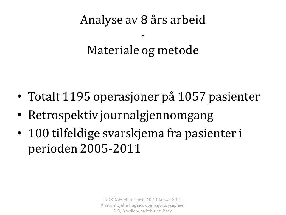 Analyse av 8 års arbeid - Materiale og metode Totalt 1195 operasjoner på 1057 pasienter Retrospektiv journalgjennomgang 100 tilfeldige svarskjema fra
