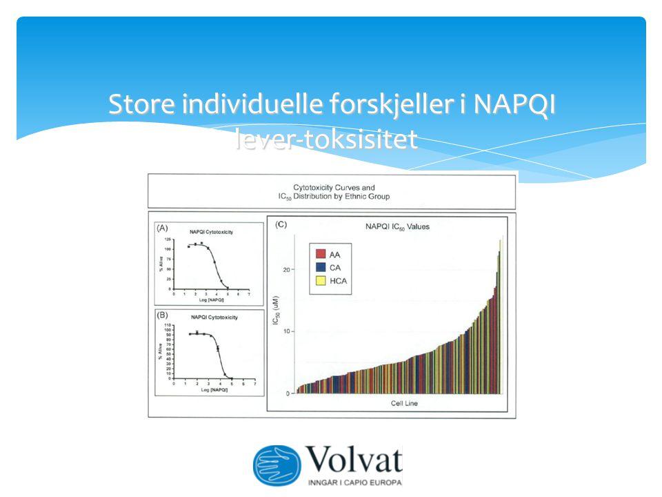 Store individuelle forskjeller i NAPQI lever-toksisitet