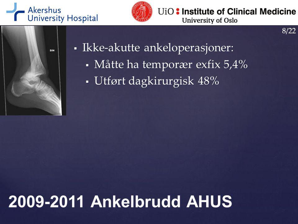  Ikke-akutte ankeloperasjoner:  Måtte ha temporær exfix 5,4%  Utført dagkirurgisk 48% 2009-2011 Ankelbrudd AHUS 8/22