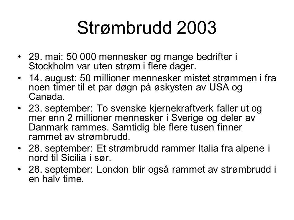 Strømbrudd 2003 29.
