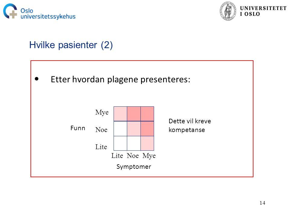 14 Hvilke pasienter (2) Etter hvordan plagene presenteres: Symptomer Funn Mye Noe Lite Lite Noe Mye Dette vil kreve kompetanse