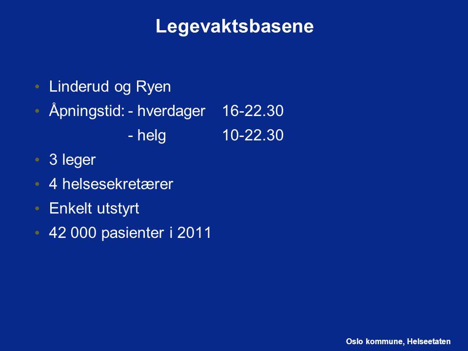 Oslo kommune, Helseetaten Legevaktsbasene Linderud og Ryen Åpningstid:- hverdager 16-22.30 - helg 10-22.30 3 leger 4 helsesekretærer Enkelt utstyrt 42
