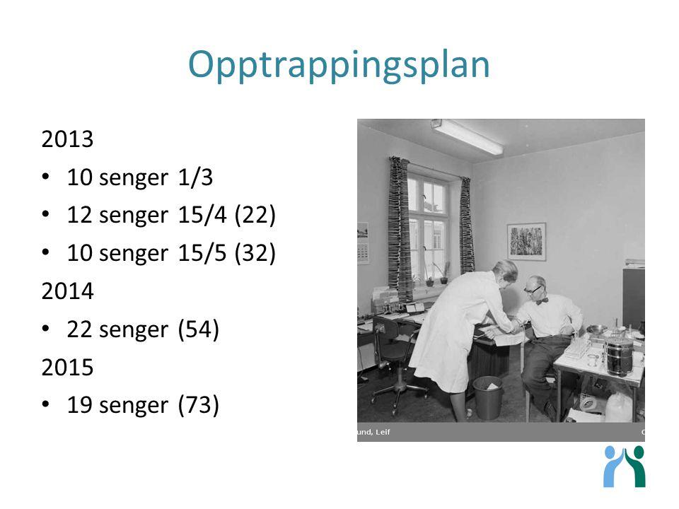 Opptrappingsplan 2013 10 senger 1/3 12 senger 15/4 (22) 10 senger 15/5 (32) 2014 22 senger (54) 2015 19 senger (73)