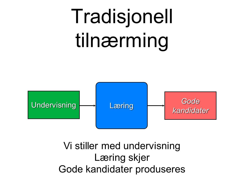 Tradisjonell tilnærming Gode kandidater Læring Undervisning Vi stiller med undervisning Læring skjer Gode kandidater produseres