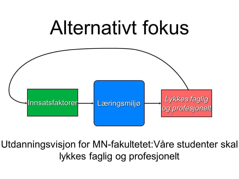 Alternativt fokus Lykkes faglig og profesjonelt Læringsmiljø Innsatsfaktorer Utdanningsvisjon for MN-fakultetet:Våre studenter skal lykkes faglig og p