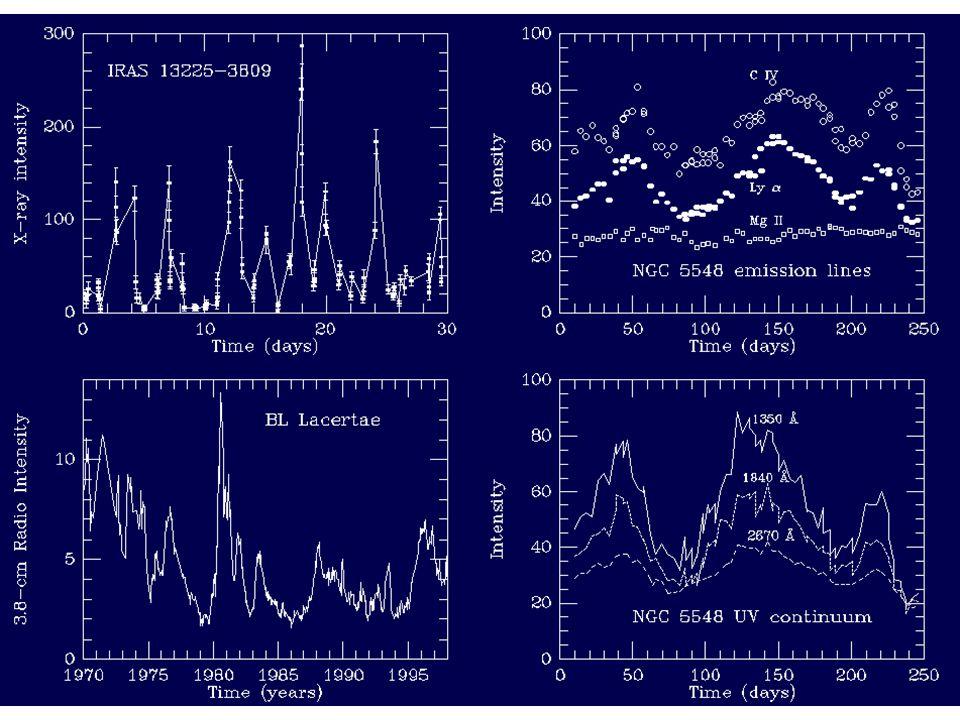 17 Raske variasjoner (uker/dager) betyr at kilden for strålingen er liten.