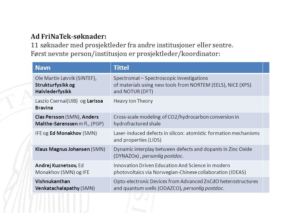 Ad FriNaTek-søknader: 11 søknader med prosjektleder fra andre institusjoner eller sentre.