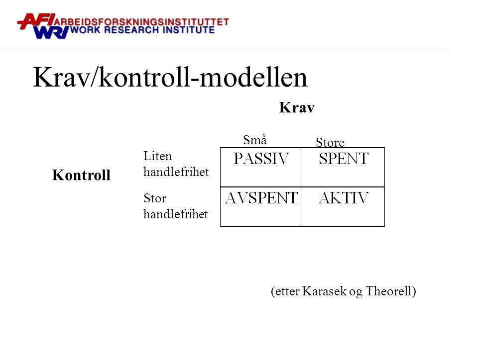 Krav/kontroll-modellen Store Små Krav Kontroll Liten handlefrihet Stor handlefrihet (etter Karasek og Theorell)