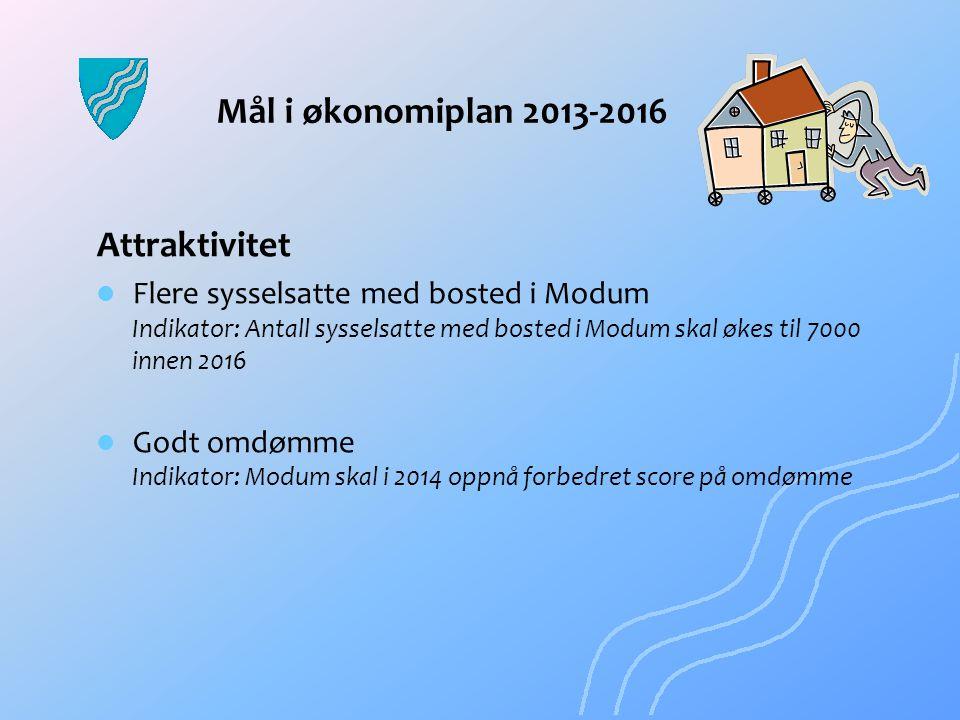 Mål i økonomiplan 2013-2016 Attraktivitet Flere sysselsatte med bosted i Modum Indikator: Antall sysselsatte med bosted i Modum skal økes til 7000 inn