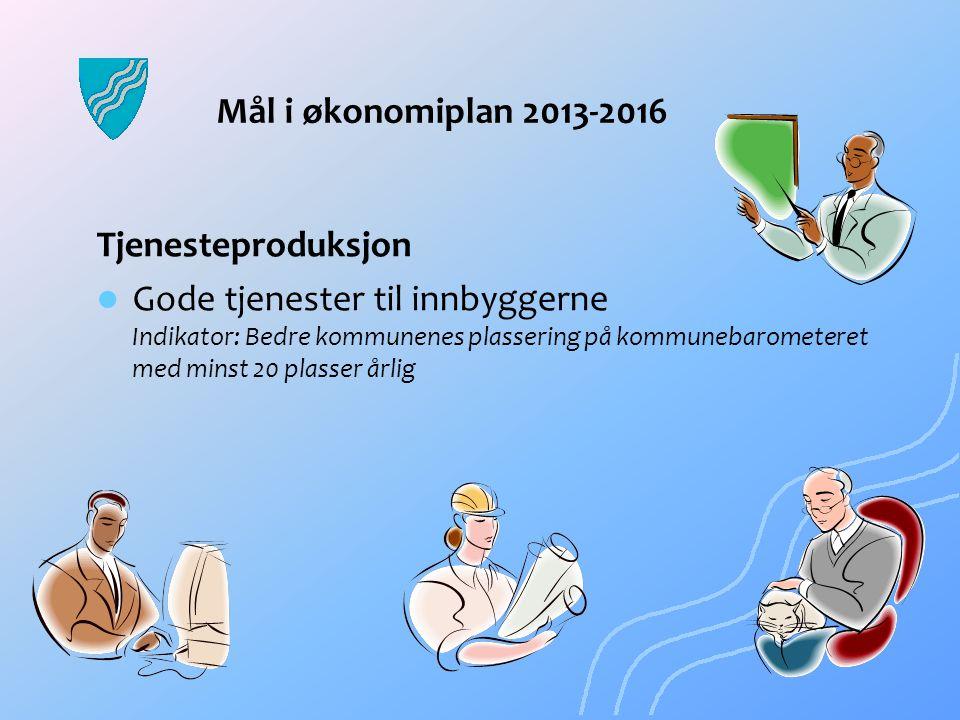 Mål i økonomiplan 2013-2016 Tjenesteproduksjon Gode tjenester til innbyggerne Indikator: Bedre kommunenes plassering på kommunebarometeret med minst 2
