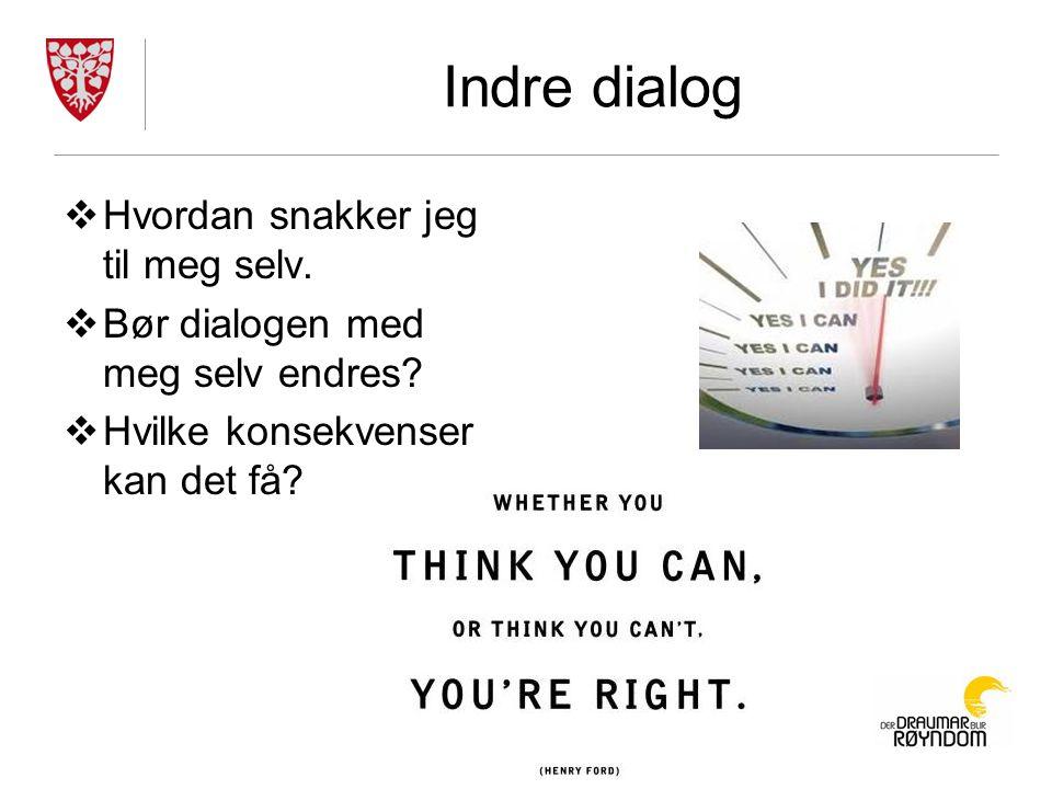 Indre dialog  Hvordan snakker jeg til meg selv. Bør dialogen med meg selv endres.