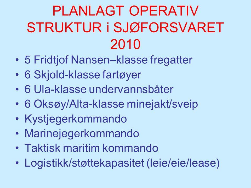 PLANLAGT OPERATIV STRUKTUR i SJØFORSVARET 2010 5 Fridtjof Nansen–klasse fregatter 6 Skjold-klasse fartøyer 6 Ula-klasse undervannsbåter 6 Oksøy/Alta-k