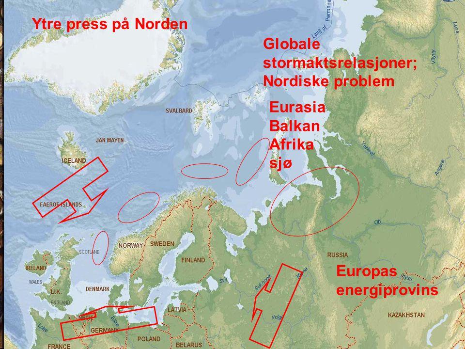 Ytre press på Norden Globale stormaktsrelasjoner; Nordiske problem Eurasia Balkan Afrika sjø Europas energiprovins