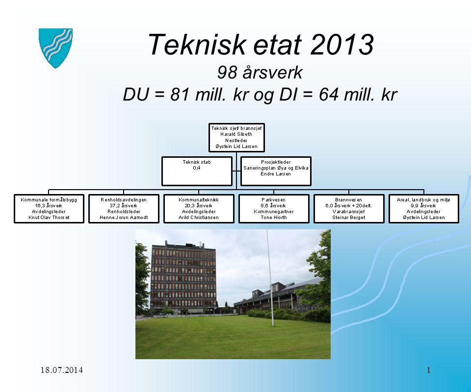18.07.20141 Teknisk etat 2013 98 årsverk DU = 81 mill. kr og DI = 64 mill. kr