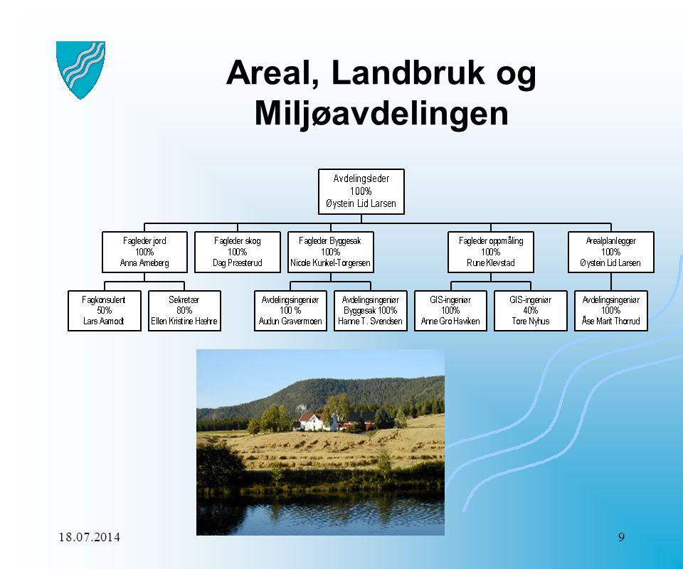 18.07.20149 Areal, Landbruk og Miljøavdelingen