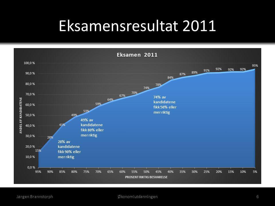 Eksamensresultat 2011 Jørgen BrannstorphØkonomiutdanningen6