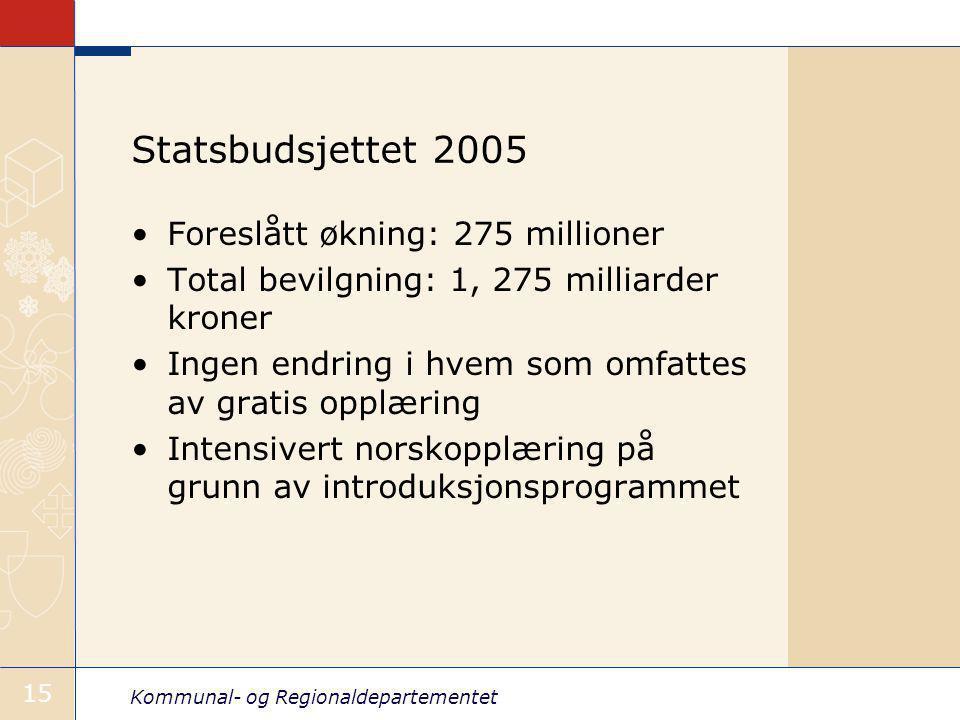 Kommunal- og Regionaldepartementet 15 Statsbudsjettet 2005 Foreslått økning: 275 millioner Total bevilgning: 1, 275 milliarder kroner Ingen endring i hvem som omfattes av gratis opplæring Intensivert norskopplæring på grunn av introduksjonsprogrammet