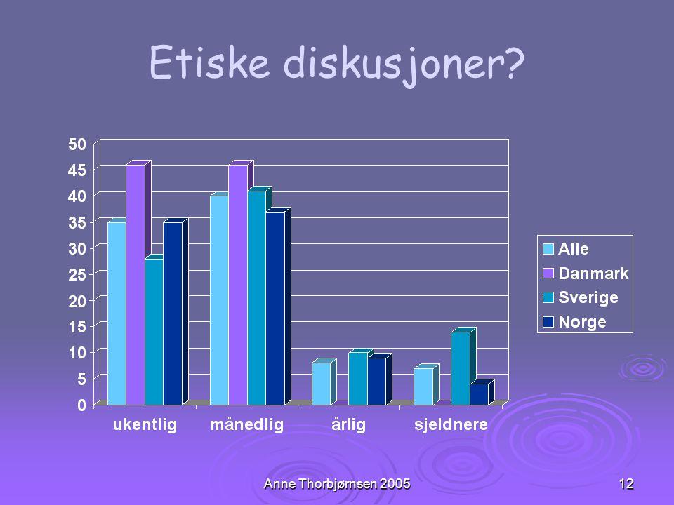 Anne Thorbjørnsen 200512 Etiske diskusjoner?