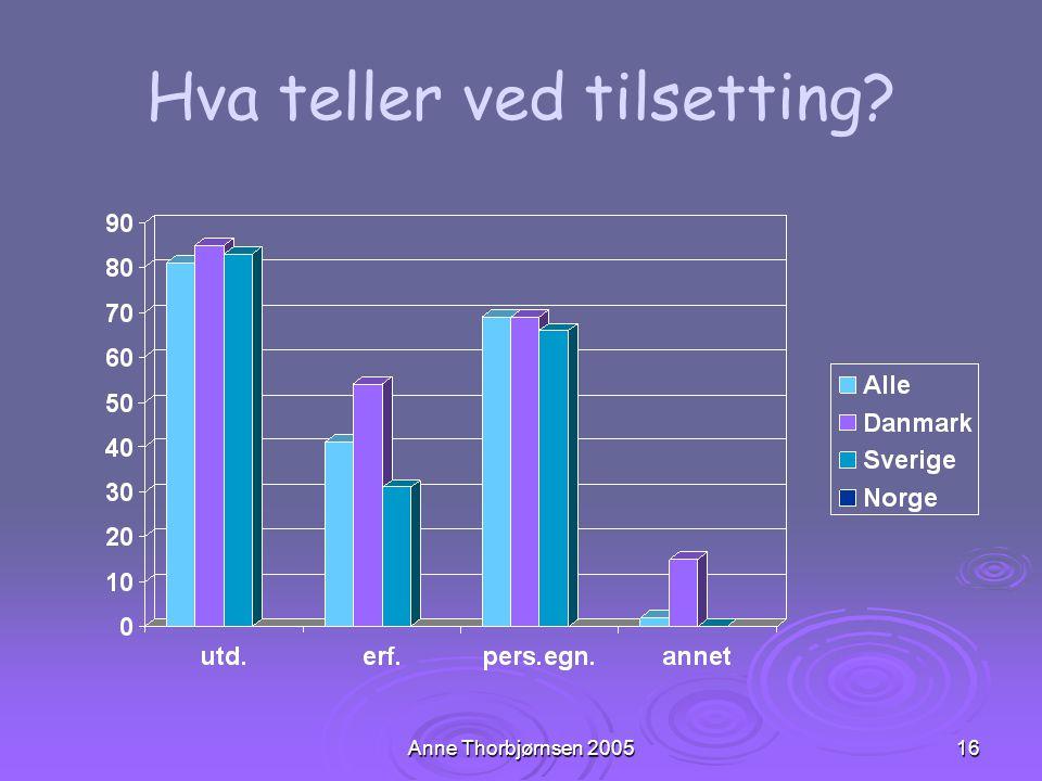 Anne Thorbjørnsen 200516 Hva teller ved tilsetting?