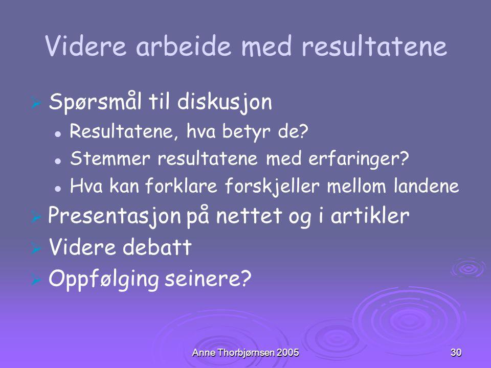 Anne Thorbjørnsen 200530 Videre arbeide med resultatene   Spørsmål til diskusjon Resultatene, hva betyr de? Stemmer resultatene med erfaringer? Hva