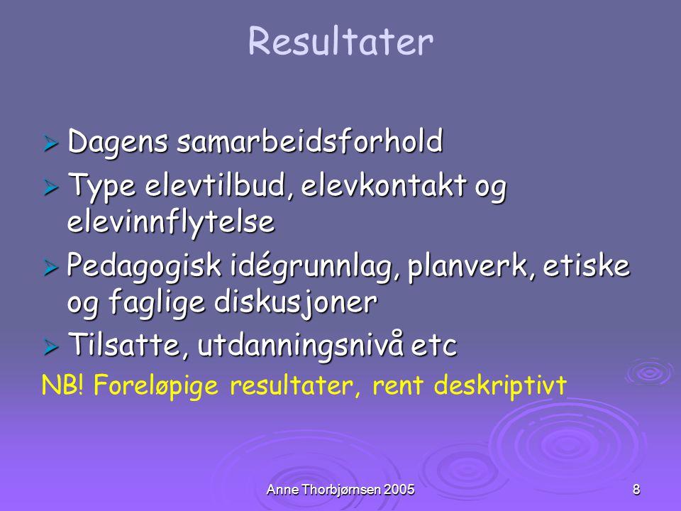 Anne Thorbjørnsen 20058 Resultater  Dagens samarbeidsforhold  Type elevtilbud, elevkontakt og elevinnflytelse  Pedagogisk idégrunnlag, planverk, et