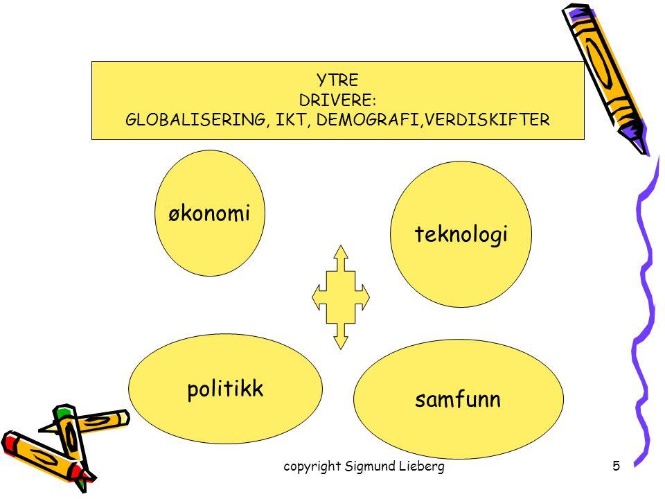 copyright Sigmund Lieberg5 økonomi teknologi politikk samfunn YTRE DRIVERE: GLOBALISERING, IKT, DEMOGRAFI,VERDISKIFTER