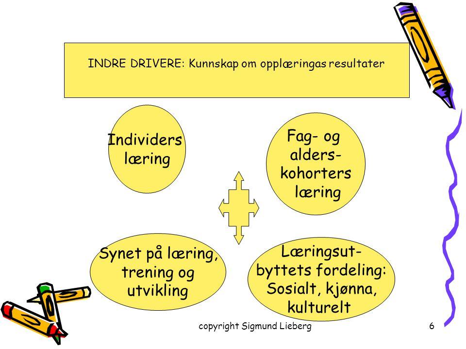copyright Sigmund Lieberg6 Individers læring Fag- og alders- kohorters læring Synet på læring, trening og utvikling Læringsut- byttets fordeling: Sosi